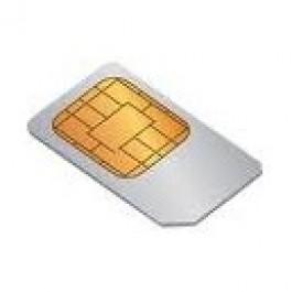Sim kaart machine 2 machine inclusief verbruik